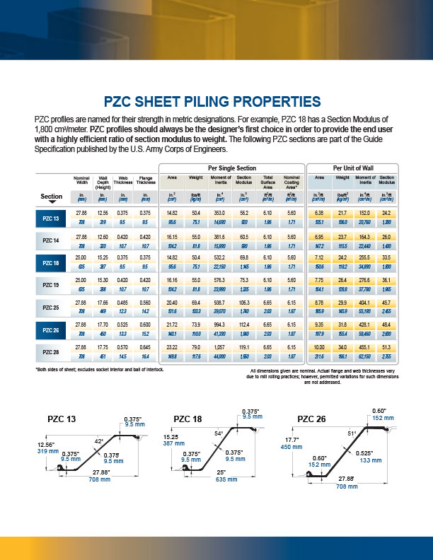 pzc_sheet-piling_properties-2