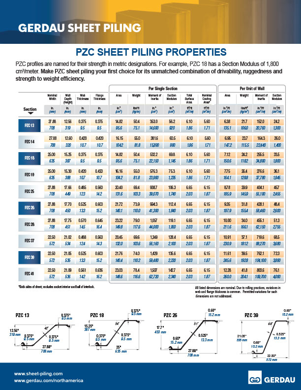 pzc_sheet-piling_properties_2017-2